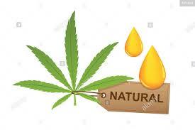 Nature's Method CBD Oil – prix – pas cher – effets