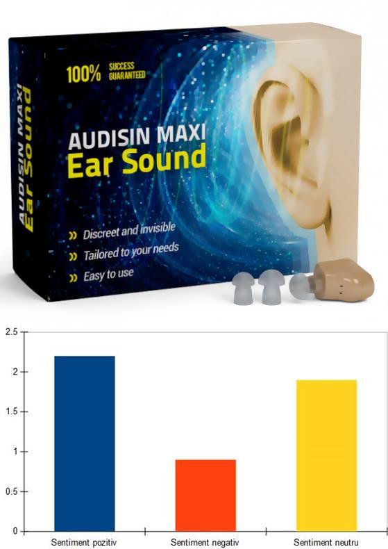 Audisin Maxi Ear Sound - pas cher - mode d'emploi - achat - comment utiliser